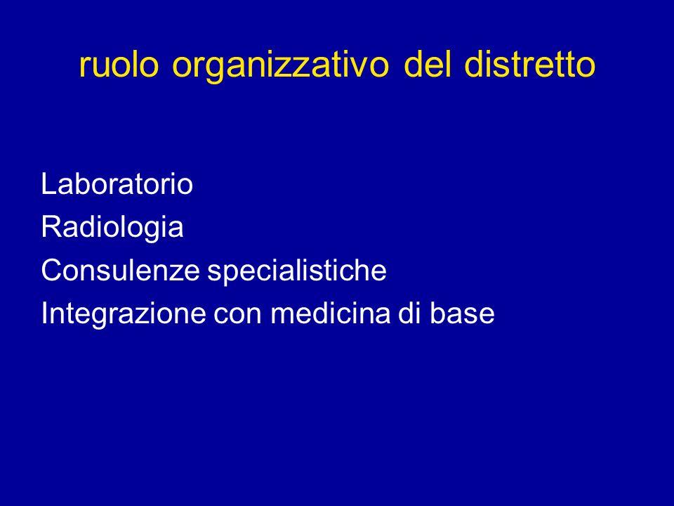 ruolo organizzativo del distretto Laboratorio Radiologia Consulenze specialistiche Integrazione con medicina di base