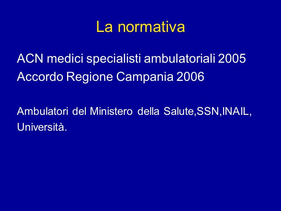 La normativa ACN medici specialisti ambulatoriali 2005 Accordo Regione Campania 2006 Ambulatori del Ministero della Salute,SSN,INAIL, Università.