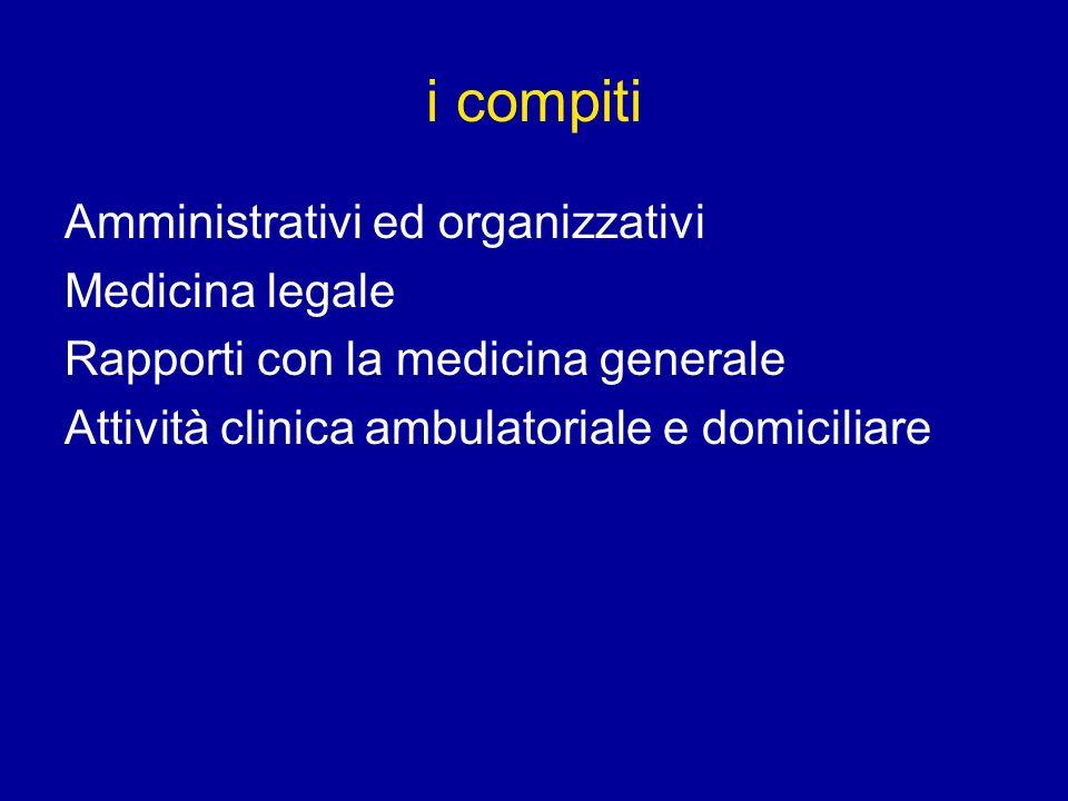 i compiti Amministrativi ed organizzativi Medicina legale Rapporti con la medicina generale Attività clinica ambulatoriale e domiciliare