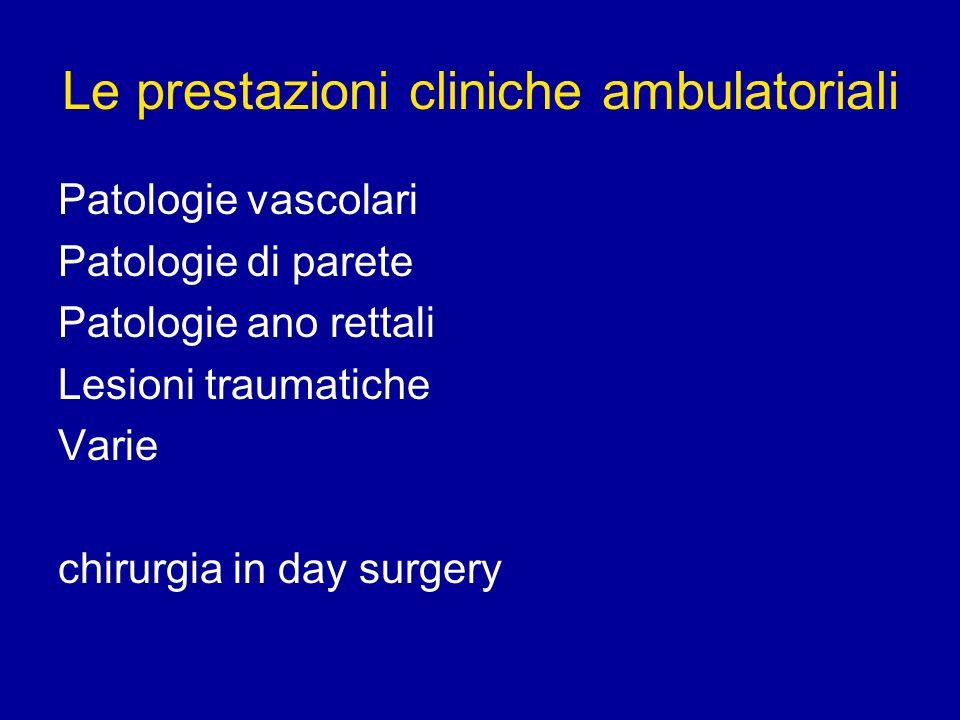 Le prestazioni cliniche ambulatoriali Patologie vascolari Patologie di parete Patologie ano rettali Lesioni traumatiche Varie chirurgia in day surgery