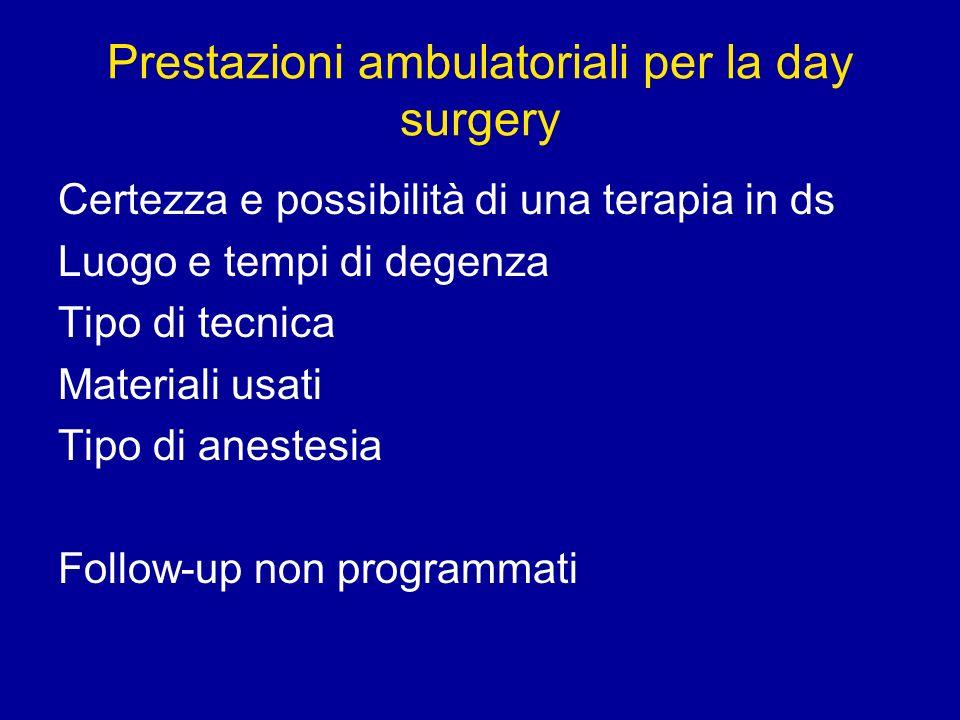 Prestazioni ambulatoriali per la day surgery Certezza e possibilità di una terapia in ds Luogo e tempi di degenza Tipo di tecnica Materiali usati Tipo