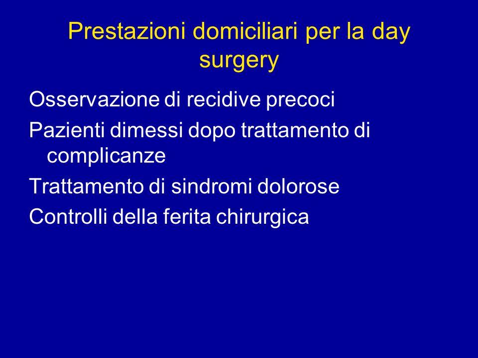 Prestazioni domiciliari per la day surgery Osservazione di recidive precoci Pazienti dimessi dopo trattamento di complicanze Trattamento di sindromi d