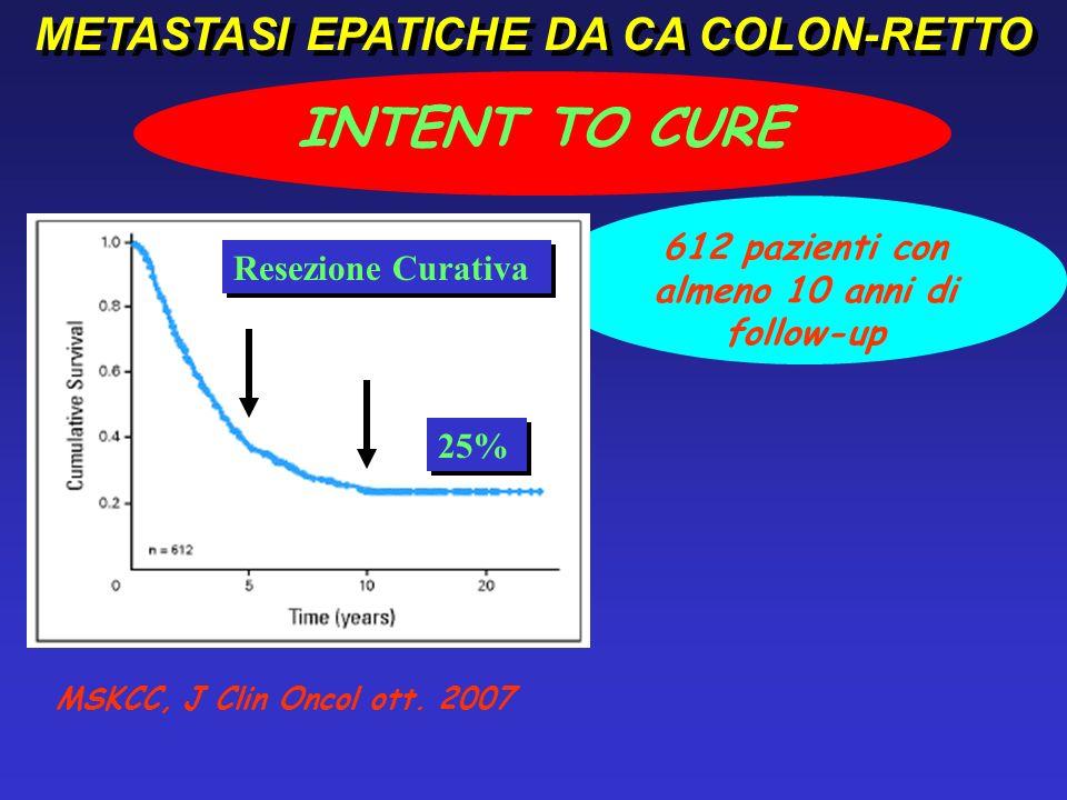 Chirurgia INDICAZIONI Chirurgia INDICAZIONI Ekberg 1986 Controindicazioni Scheele 2003 Indicazioni 4 o più metastasi Margini < 10 mm Malattia extra-ep