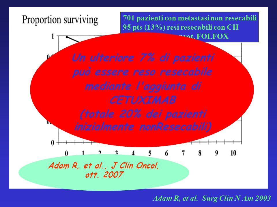 Operabilità 30% M solo al fegato Come aumentarla ? ? Terapia Neoadiuvante Aumentare Volume e Funzionalità Fegato Residuo Ridurre Volume Metastasi pt-P