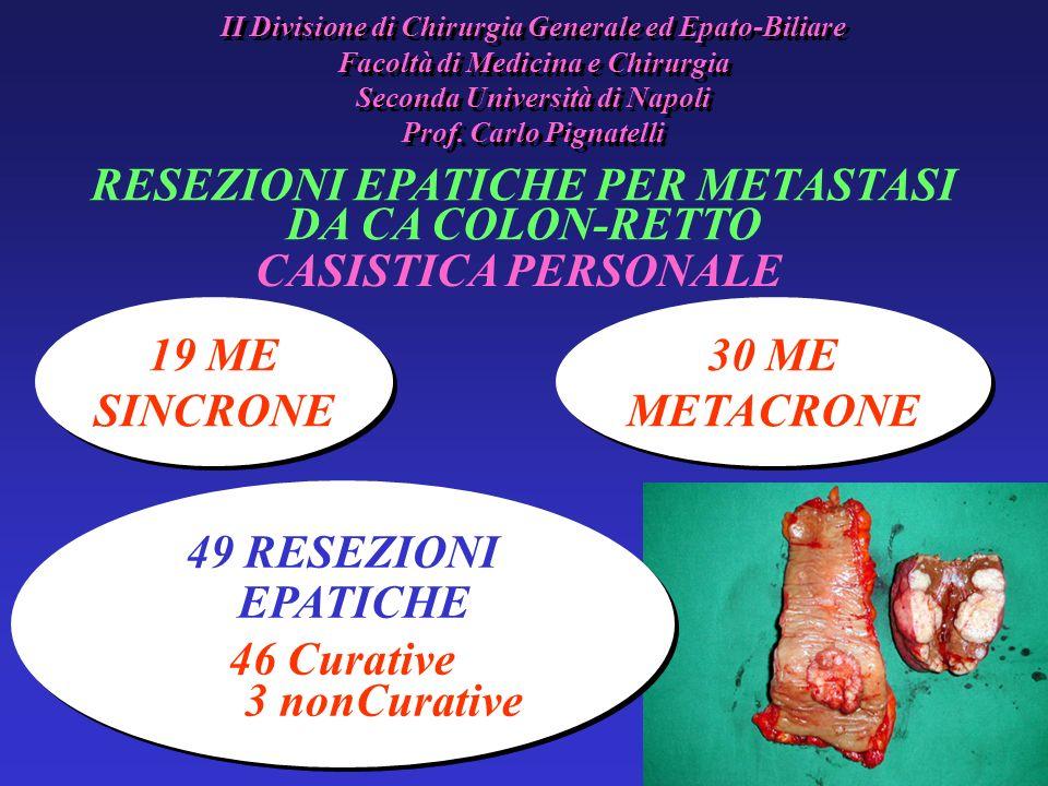 II Divisione di Chirurgia Generale ed Epato-Biliare Facoltà di Medicina e Chirurgia Seconda Università di Napoli Prof. Carlo Pignatelli II Divisione d