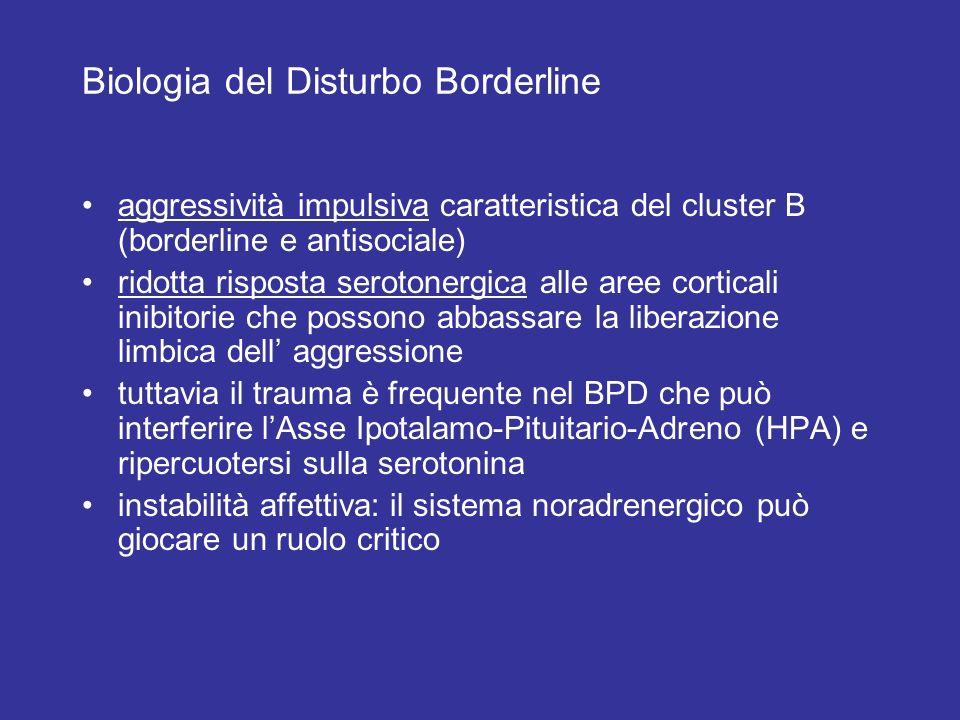 Biologia del Disturbo Borderline aggressività impulsiva caratteristica del cluster B (borderline e antisociale) ridotta risposta serotonergica alle ar
