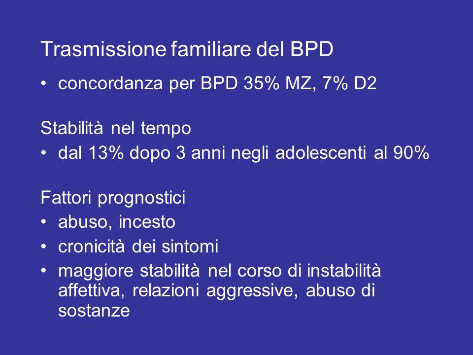 Trasmissione familiare del BPD concordanza per BPD 35% MZ, 7% D2 Stabilità nel tempo dal 13% dopo 3 anni negli adolescenti al 90% Fattori prognostici