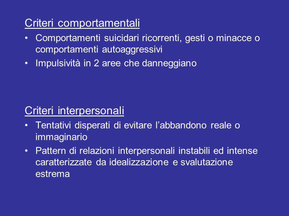 Criteri comportamentali Comportamenti suicidari ricorrenti, gesti o minacce o comportamenti autoaggressivi Impulsività in 2 aree che danneggiano Crite