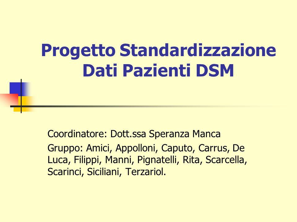 Progetto Standardizzazione Dati Pazienti DSM Coordinatore: Dott.ssa Speranza Manca Gruppo: Amici, Appolloni, Caputo, Carrus, De Luca, Filippi, Manni,