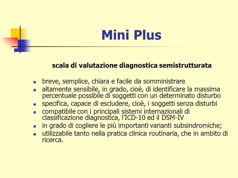 Mini Plus scala di valutazione diagnostica semistrutturata breve, semplice, chiara e facile da somministrare altamente sensibile, in grado, cioè, di i