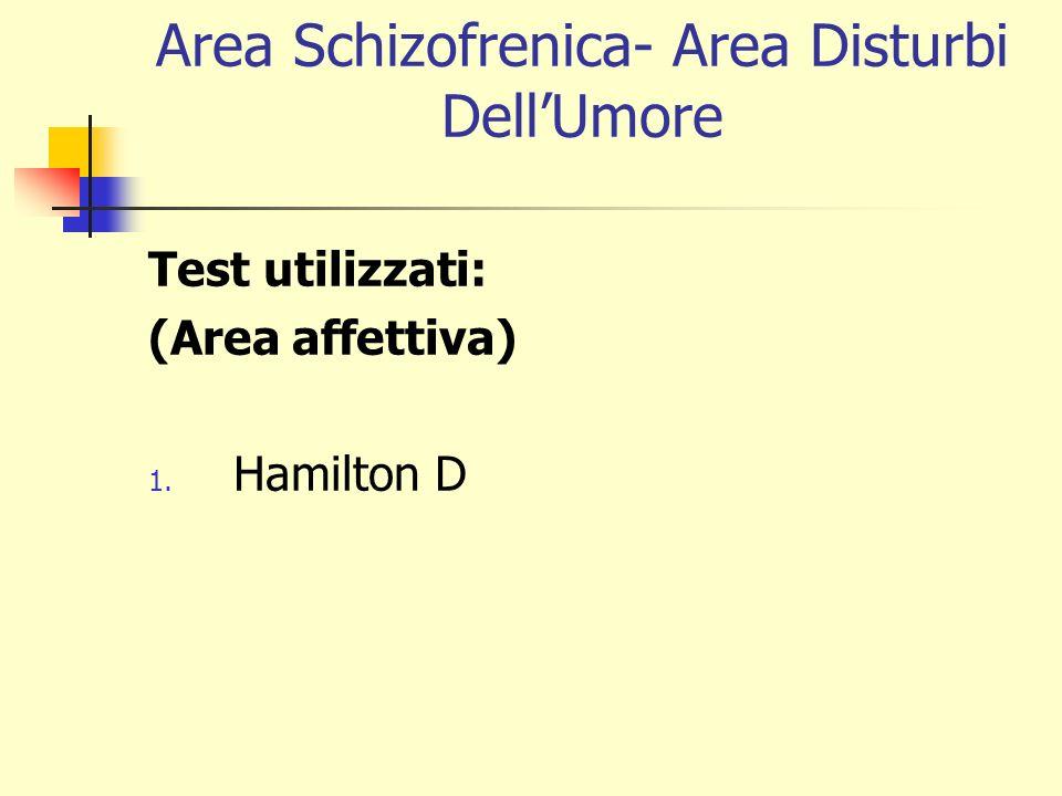 Area Schizofrenica- Area Disturbi DellUmore Test utilizzati: (Area affettiva) 1. Hamilton D