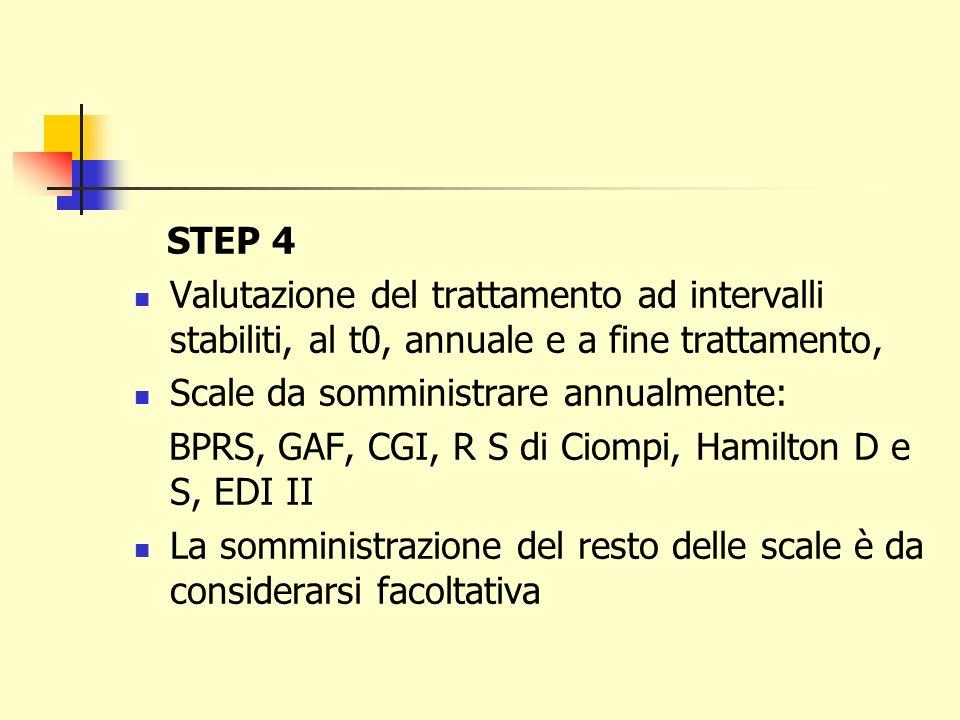 STEP 4 Valutazione del trattamento ad intervalli stabiliti, al t0, annuale e a fine trattamento, Scale da somministrare annualmente: BPRS, GAF, CGI, R