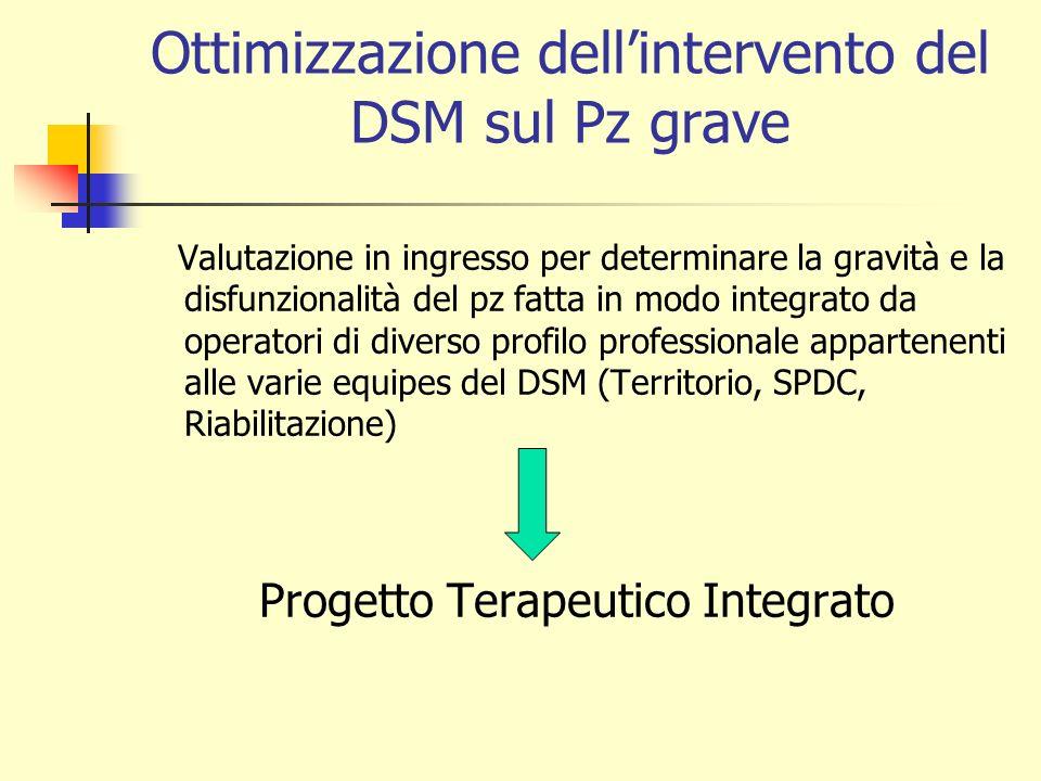 Ottimizzazione dellintervento del DSM sul Pz grave Valutazione in ingresso per determinare la gravità e la disfunzionalità del pz fatta in modo integr