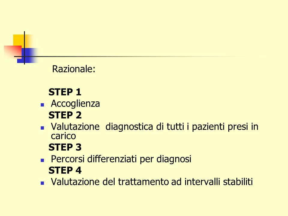 Razionale: STEP 1 Accoglienza STEP 2 Valutazione diagnostica di tutti i pazienti presi in carico STEP 3 Percorsi differenziati per diagnosi STEP 4 Val