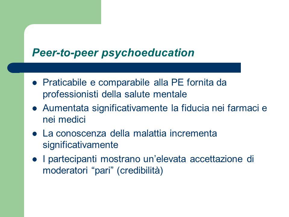 La psicoeducazione Si è dimostrata efficace nel migliorare laderenza alla terapia Vari modelli Va integrata con la clinica Coinvolgere la famiglia