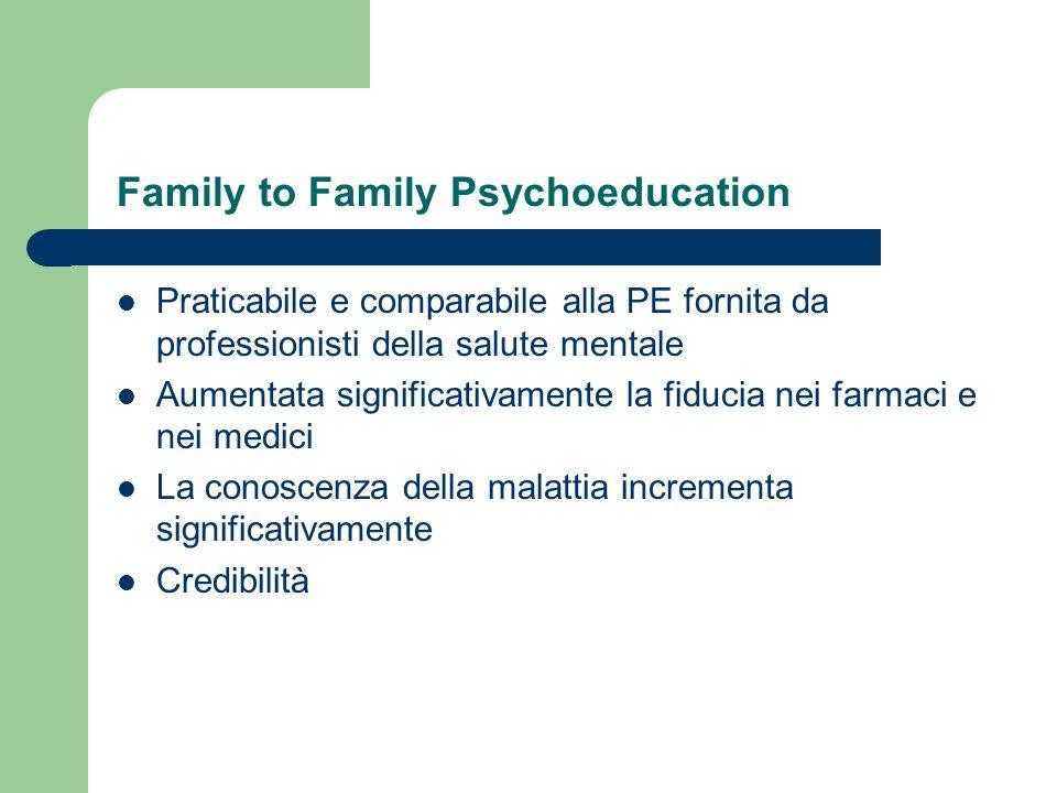 Peer-to-peer psychoeducation Praticabile e comparabile alla PE fornita da professionisti della salute mentale Aumentata significativamente la fiducia