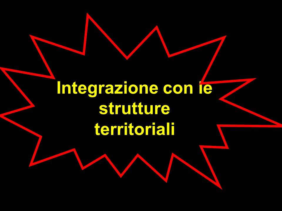 Integrazione con le strutture territoriali