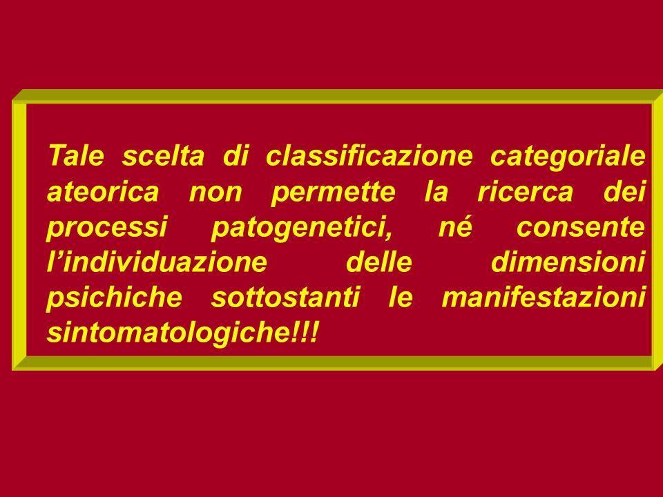 Tale scelta di classificazione categoriale ateorica non permette la ricerca dei processi patogenetici, né consente lindividuazione delle dimensioni psichiche sottostanti le manifestazioni sintomatologiche!!!
