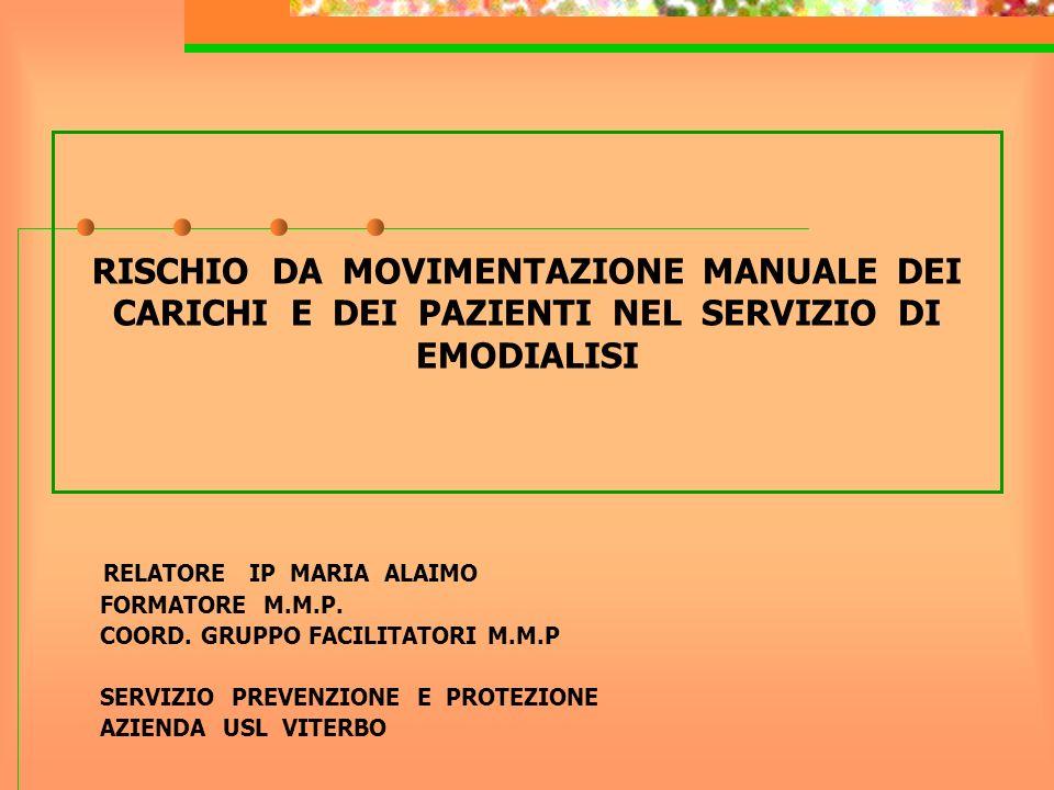RISCHIO DA MOVIMENTAZIONE MANUALE DEI CARICHI E DEI PAZIENTI NEL SERVIZIO DI EMODIALISI RELATORE IP MARIA ALAIMO FORMATORE M.M.P. COORD. GRUPPO FACILI