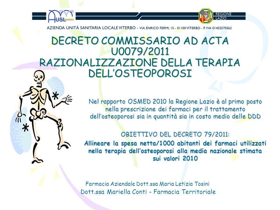 DECRETO COMMISSARIO AD ACTA U0079/2011 RAZIONALIZZAZIONE DELLA TERAPIA DELLOSTEOPOROSI ratifica il documento Linee di indirizzo della Regione Lazio relative alluso dei bifosfonati nella prevenzione primaria e secondaria delle fratture ossee già emanate in occasione dellaggiornamento del PTOTR del maggio 2011 (Determina B3518 del 4.05.2011) secondo tutte le linee guida, nella terapia dellosteoporosi il farmaco di prima scelta raccomandato è un bifosfonato la prescrizione medica dovrà essere indirizzata, laddove possibile, verso i farmaci a brevetto scaduto (acido alendronico e risedronato) che rappresentano la scelta più vantaggiosa in termini di rapporto costo-efficacia, nella consapevolezza che il farmaco innovativo riveste comunque un ruolo fondamentale ed insostituibile per la cura del paziente