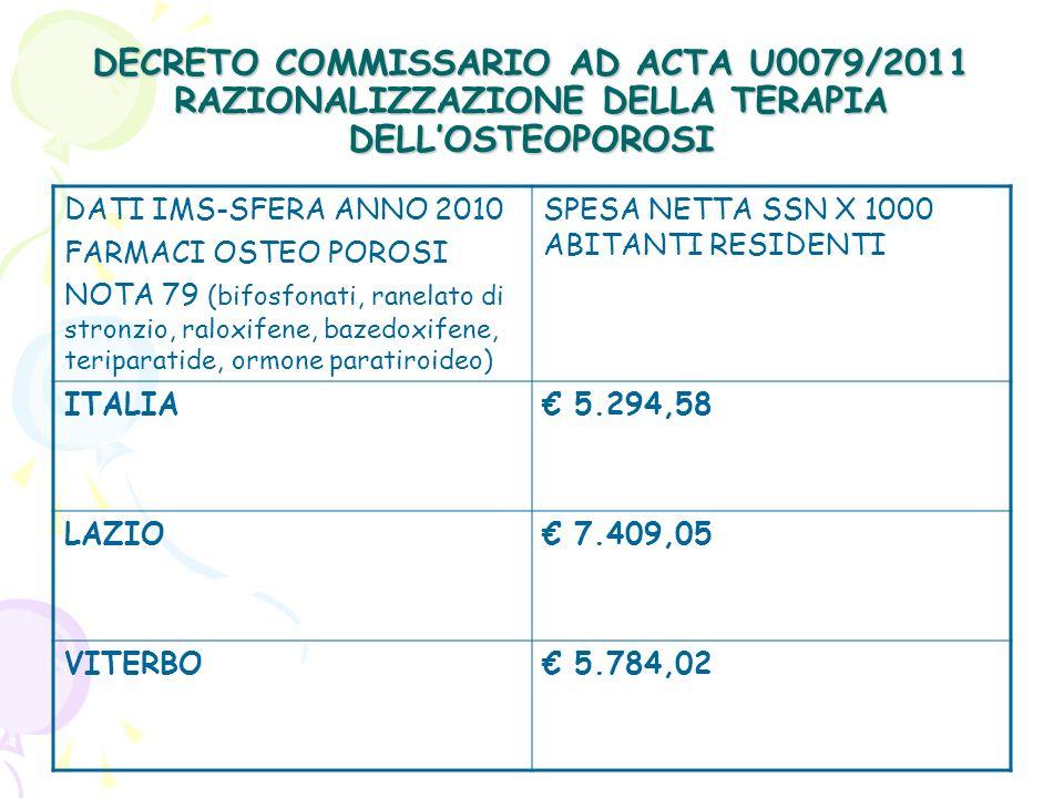 DECRETO COMMISSARIO AD ACTA U0079/2011 RAZIONALIZZAZIONE DELLA TERAPIA DELLOSTEOPOROSI DATI IMS-SFERA ANNO 2010 FARMACI OSTEO POROSI NOTA 79 (bifosfon