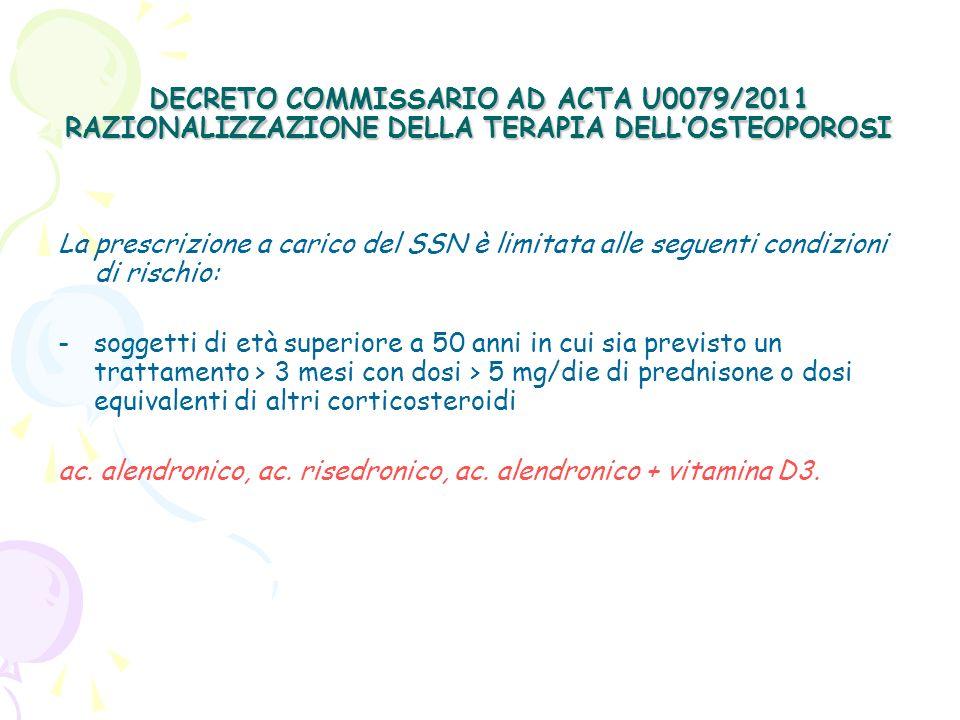 DECRETO COMMISSARIO AD ACTA U0079/2011 RAZIONALIZZAZIONE DELLA TERAPIA DELLOSTEOPOROSI La prescrizione a carico del SSN è limitata alle seguenti condizioni di rischio: - soggetti con pregresse fratture osteoporotiche vertebrali o di femore - soggetti di età superiore a 50 anni con valori di T-score della BMD femorale o ultrasonografica del calcagno < - 4 (o < -5 per ultrasuoni falangi) - soggetti di età superiore a 50 anni con valori di T-score della BMD femorale o ultrasonografica del calcagno < -3 (o < - 4 per ultrasuoni falangi) e con almeno uno dei seguenti fattori di rischio aggiuntivi: storia familiare di fratture vertebrali artrite reumatoide e altre connettiviti pregressa frattura osteoporotica al polso menopausa prima 45 anni di età terapia cortisonica cronica ac.
