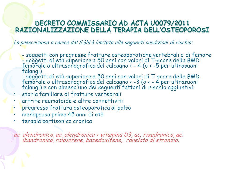DECRETO COMMISSARIO AD ACTA U0079/2011 RAZIONALIZZAZIONE DELLA TERAPIA DELLOSTEOPOROSI La prescrizione a carico del SSN è limitata alle seguenti condizioni di rischio: - soggetti che incorrono in una nuova frattura vertebrale moderata-severa o in una frattura di femore in corso di trattamento con uno degli altri farmaci della nota 79 (alendronato, alendronato+vit.