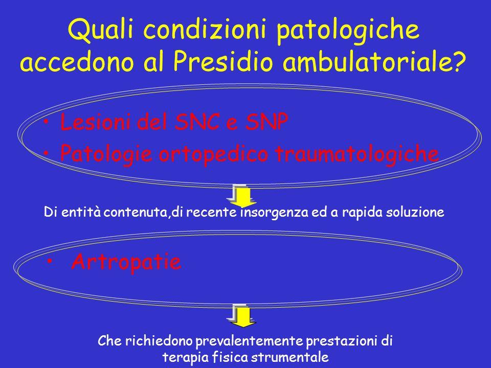 Quali condizioni patologiche accedono al Presidio ambulatoriale.
