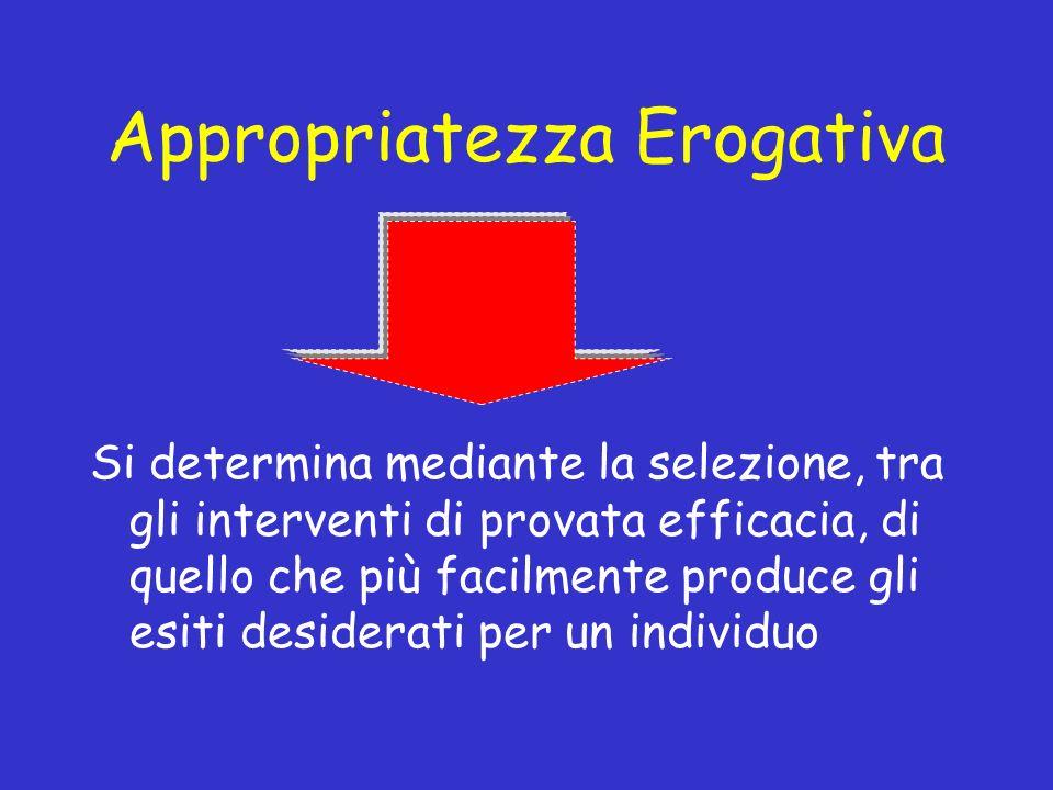 Appropriatezza Erogativa Si determina mediante la selezione, tra gli interventi di provata efficacia, di quello che più facilmente produce gli esiti desiderati per un individuo