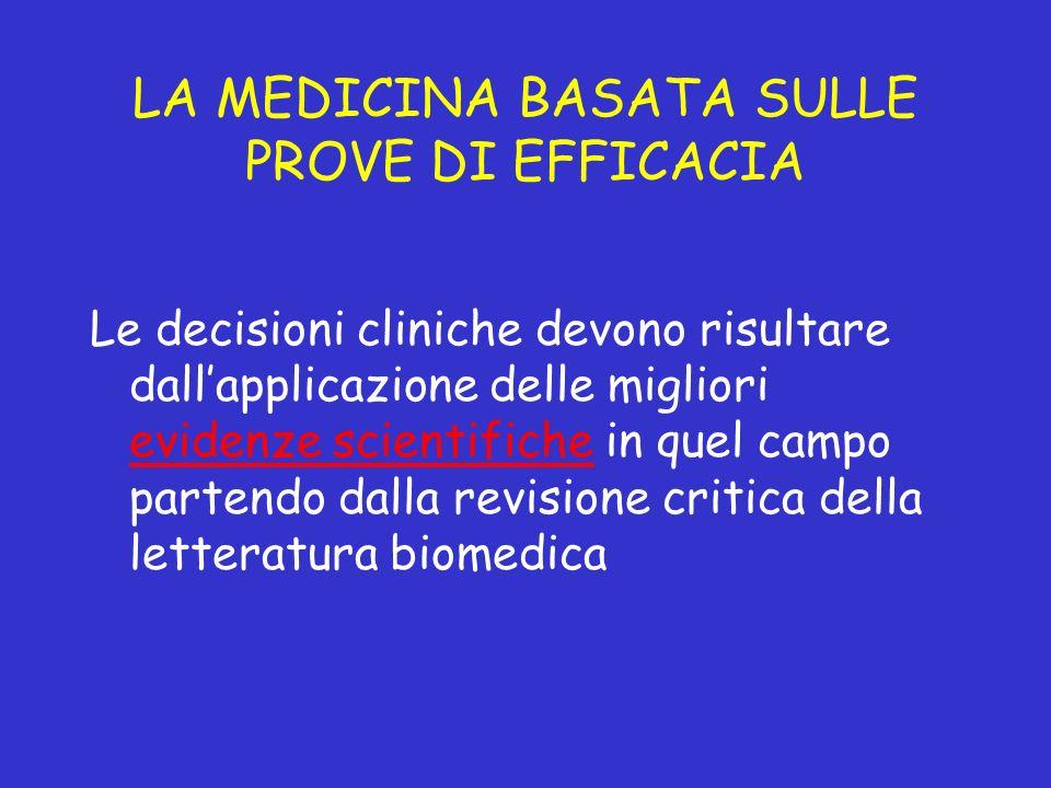 LA MEDICINA BASATA SULLE PROVE DI EFFICACIA Le decisioni cliniche devono risultare dallapplicazione delle migliori evidenze scientifiche in quel campo partendo dalla revisione critica della letteratura biomedica