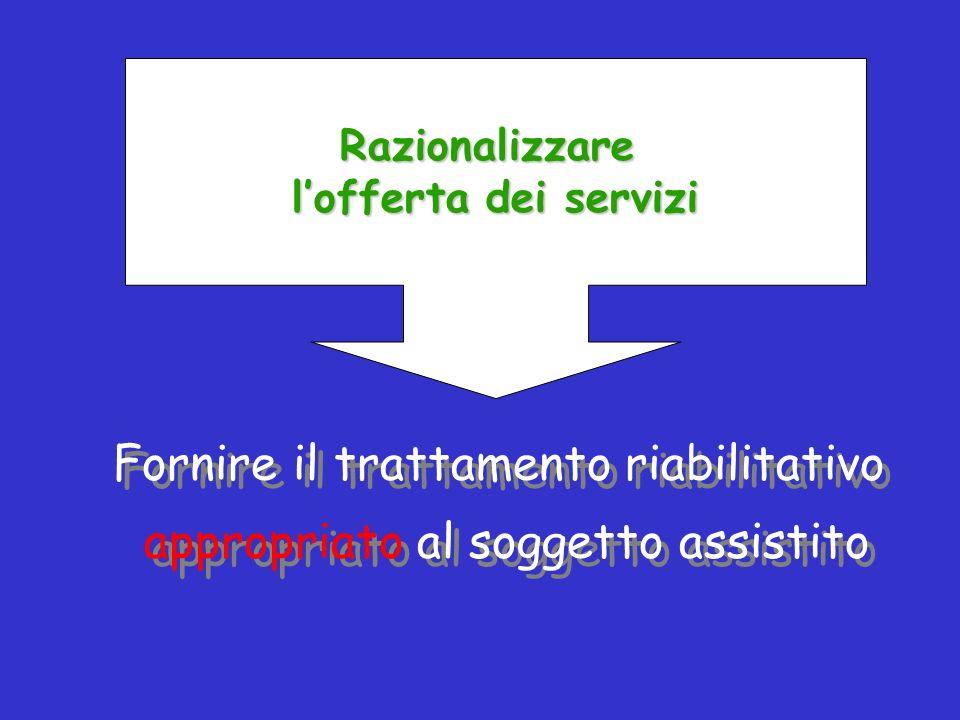 Fornire il trattamento riabilitativo appropriato al soggetto assistito Fornire il trattamento riabilitativo appropriato al soggetto assistito Razionalizzare lofferta dei servizi