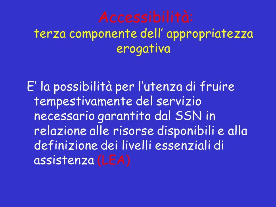 Accessibilità: terza componente dell appropriatezza erogativa E la possibilità per lutenza di fruire tempestivamente del servizio necessario garantito dal SSN in relazione alle risorse disponibili e alla definizione dei livelli essenziali di assistenza (LEA)