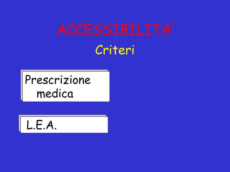 ACCESSIBILITA Criteri Prescrizione medica L.E.A.