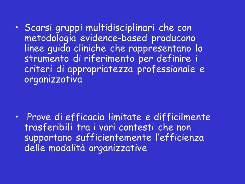 Scarsi gruppi multidisciplinari che con metodologia evidence-based producono linee guida cliniche che rappresentano lo strumento di riferimento per definire i criteri di appropriatezza professionale e organizzativa Prove di efficacia limitate e difficilmente trasferibili tra i vari contesti che non supportano sufficientemente lefficienza delle modalità organizzative