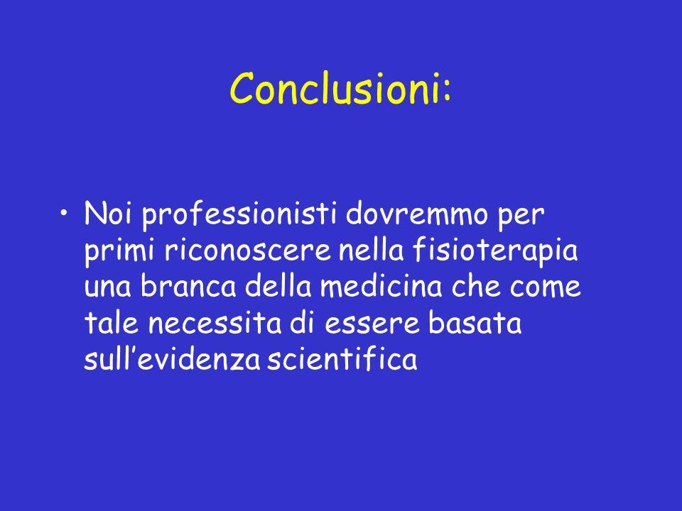 Conclusioni: Noi professionisti dovremmo per primi riconoscere nella fisioterapia una branca della medicina che come tale necessita di essere basata sullevidenza scientifica