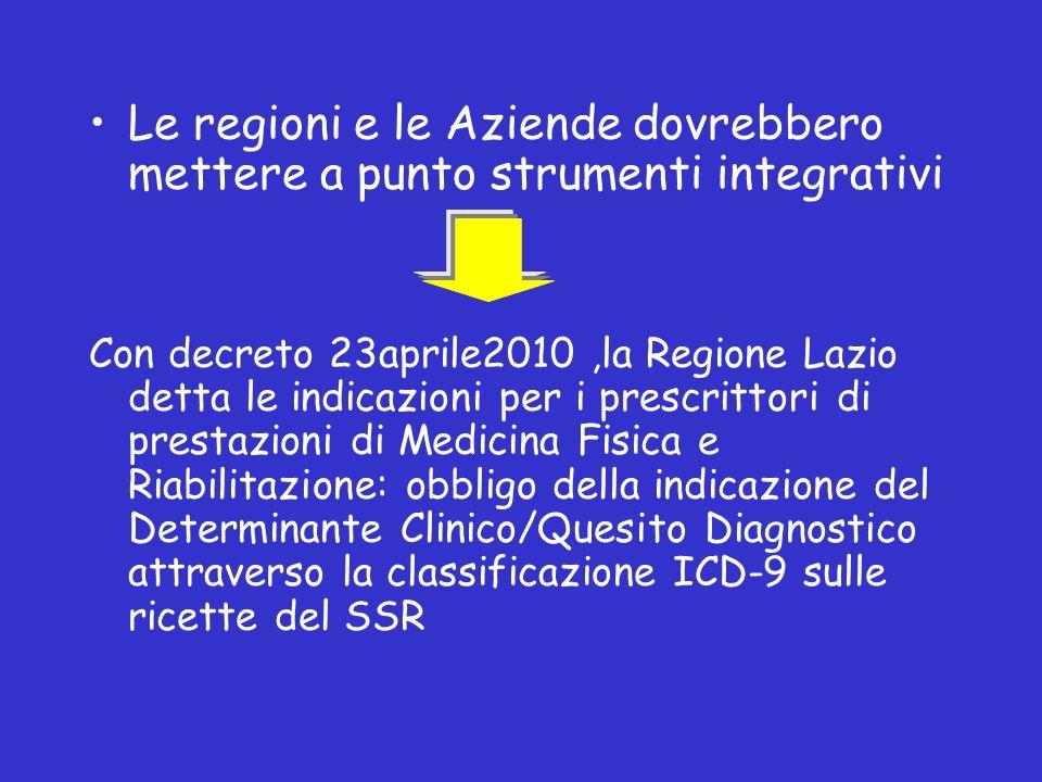 Le regioni e le Aziende dovrebbero mettere a punto strumenti integrativi Con decreto 23aprile2010,la Regione Lazio detta le indicazioni per i prescrittori di prestazioni di Medicina Fisica e Riabilitazione: obbligo della indicazione del Determinante Clinico/Quesito Diagnostico attraverso la classificazione ICD-9 sulle ricette del SSR