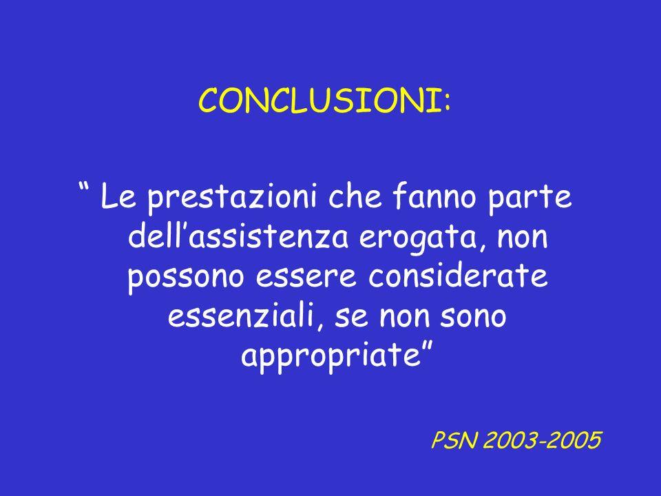 CONCLUSIONI: Le prestazioni che fanno parte dellassistenza erogata, non possono essere considerate essenziali, se non sono appropriate PSN 2003-2005
