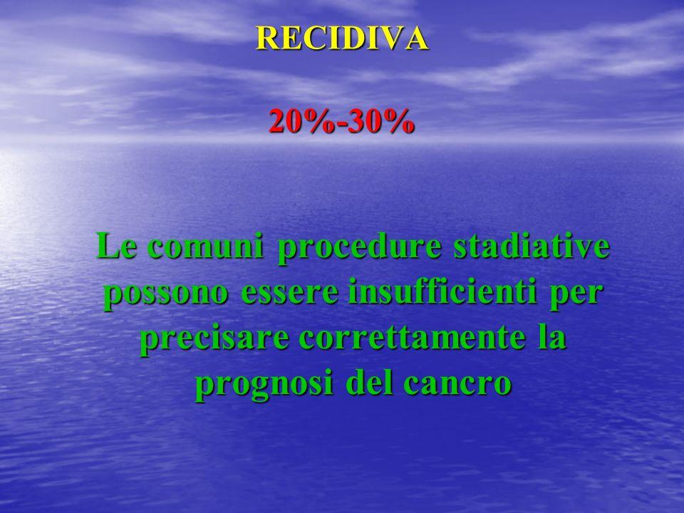 RECIDIVA 20%-30% Le comuni procedure stadiative possono essere insufficienti per precisare correttamente la prognosi del cancro