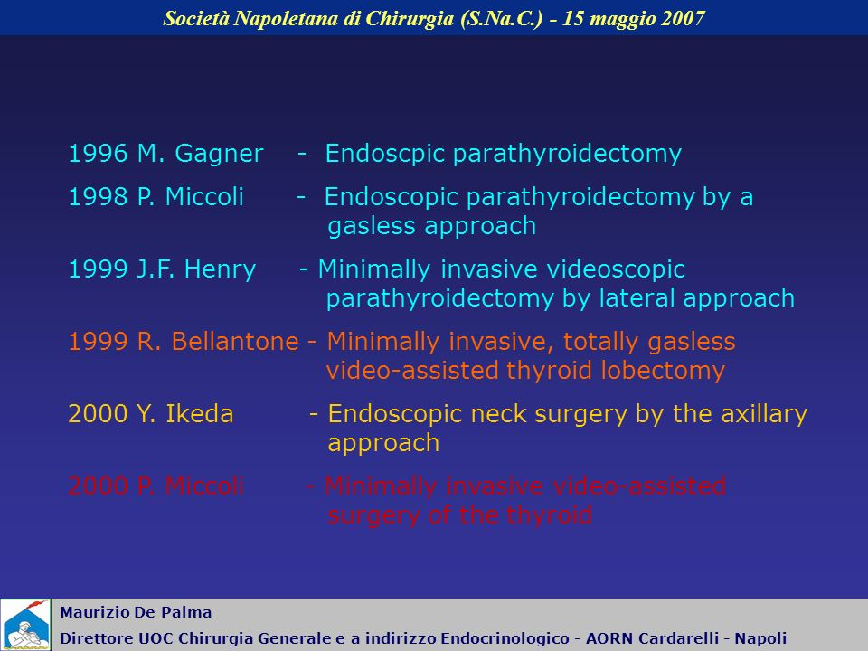 1996 M.Gagner - Endoscpic parathyroidectomy 1998 P.