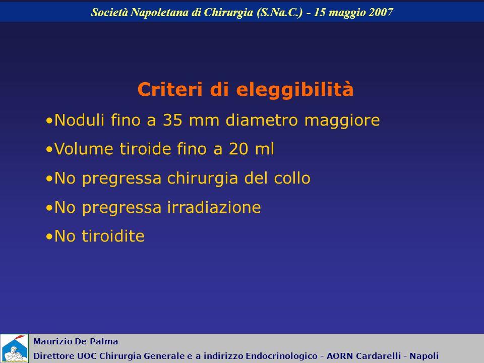 Criteri di eleggibilità Noduli fino a 35 mm diametro maggiore Volume tiroide fino a 20 ml No pregressa chirurgia del collo No pregressa irradiazione N
