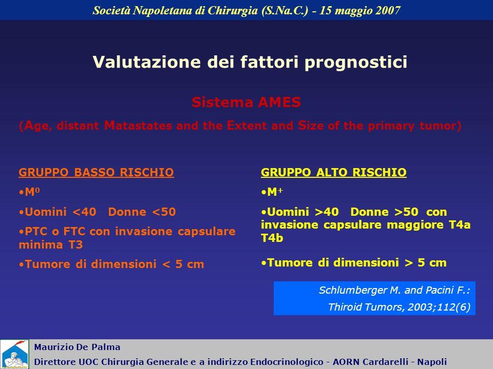 Valutazione dei fattori prognostici GRUPPO BASSO RISCHIO M 0 Uomini <40 Donne <50 PTC o FTC con invasione capsulare minima T3 Tumore di dimensioni < 5