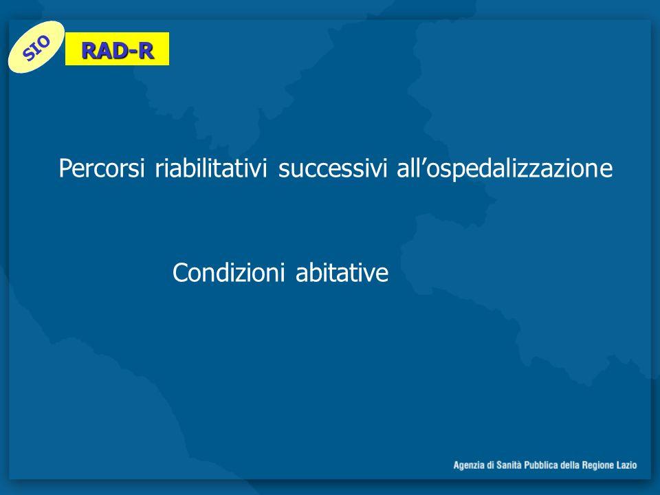 RAD-R Percorsi riabilitativi successivi allospedalizzazione Condizioni abitative