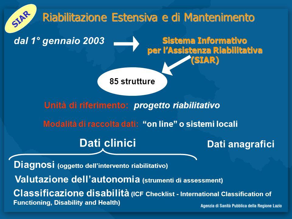 Sistema Informativo per lAssistenza Riabilitativa (SIAR) dal 1° gennaio 2003 85 strutture Unità di riferimento: progetto riabilitativo Dati clinici Di