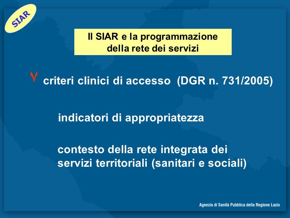 contesto della rete integrata dei servizi territoriali (sanitari e sociali) ٧ criteri clinici di accesso (DGR n. 731/2005) Il SIAR e la programmazione