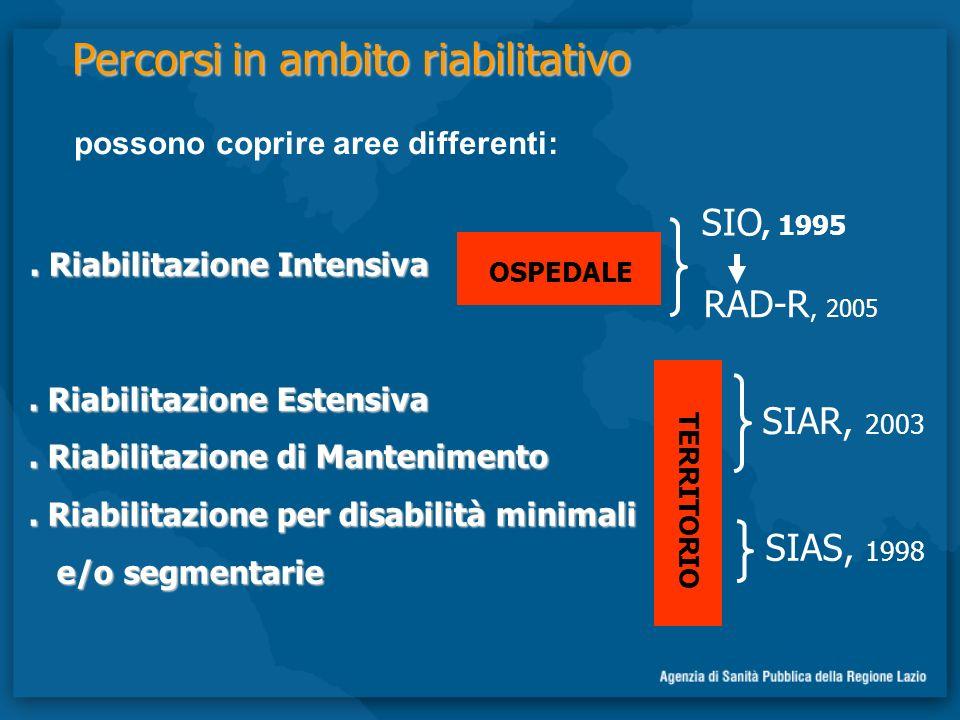 possono coprire aree differenti:. Riabilitazione Estensiva. Riabilitazione di Mantenimento. Riabilitazione per disabilità minimali e/o segmentarie e/o