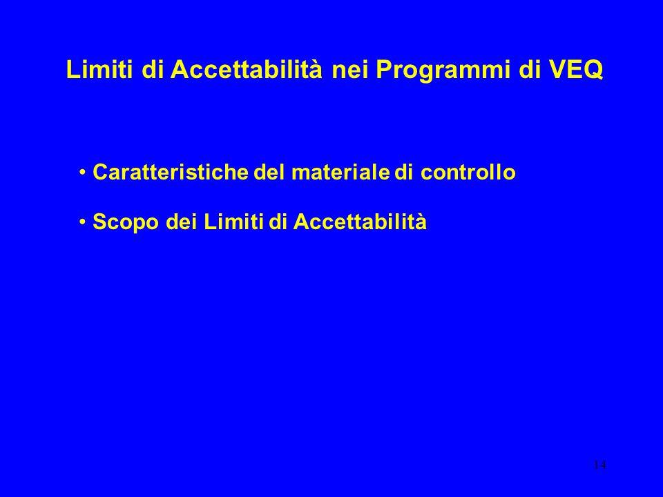 14 Caratteristiche del materiale di controllo Scopo dei Limiti di Accettabilità Limiti di Accettabilità nei Programmi di VEQ