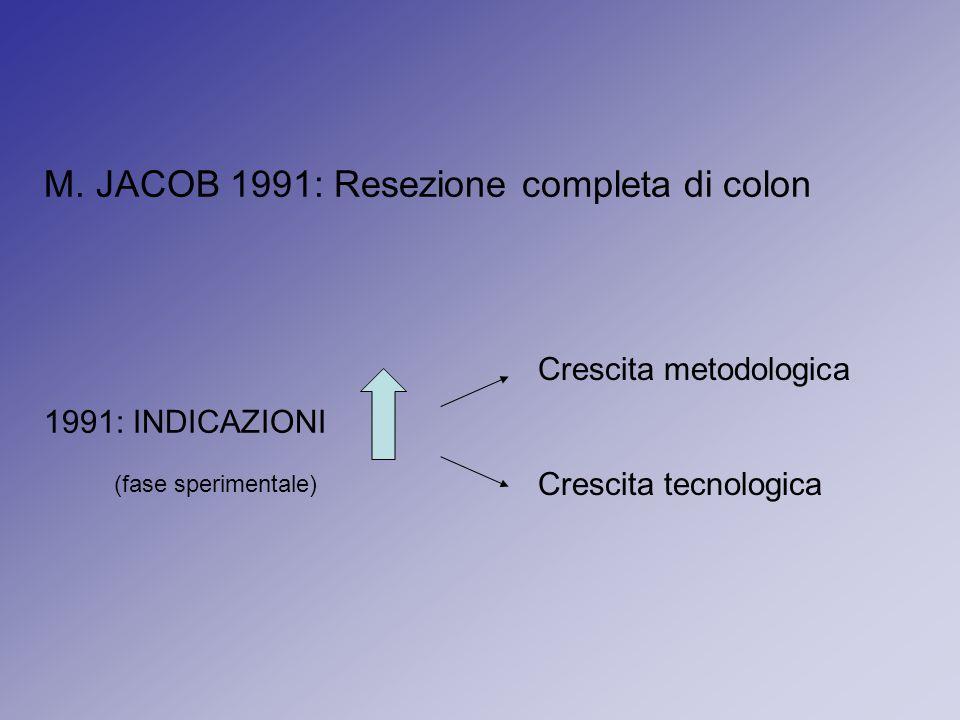 M. JACOB 1991: Resezione completa di colon 1991: INDICAZIONI Crescita metodologica Crescita tecnologica (fase sperimentale)