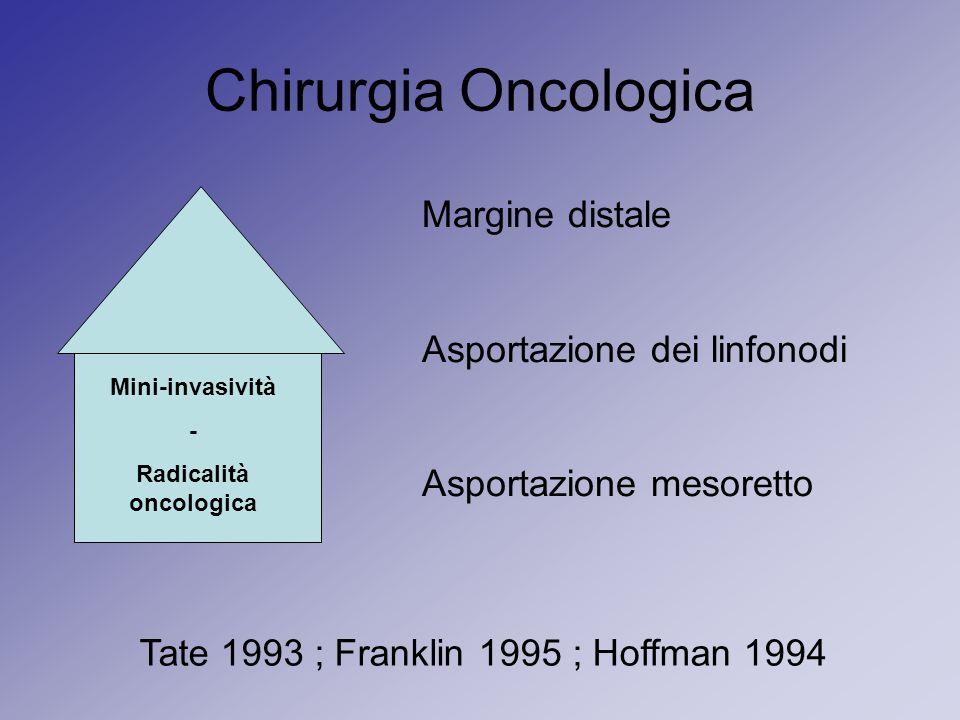 Chirurgia Oncologica Mini-invasività - Radicalità oncologica Margine distale Asportazione dei linfonodi Asportazione mesoretto Tate 1993 ; Franklin 19