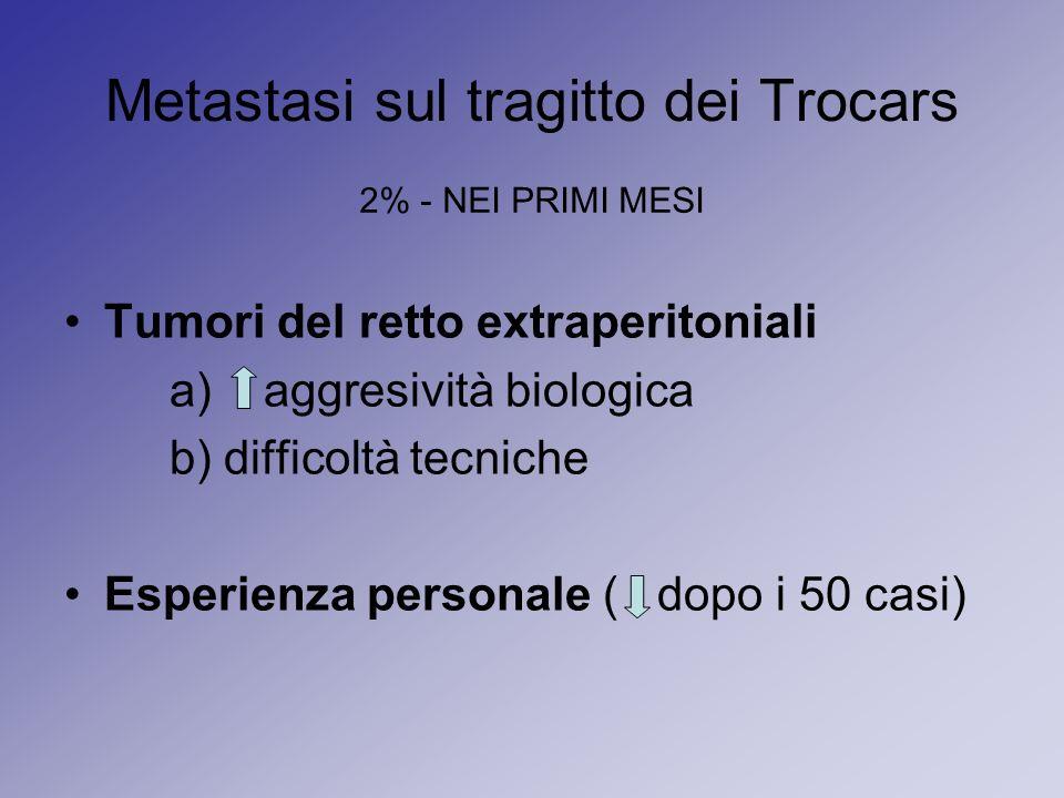 Metastasi sul tragitto dei Trocars Tumori del retto extraperitoniali a) aggresività biologica b) difficoltà tecniche Esperienza personale ( dopo i 50
