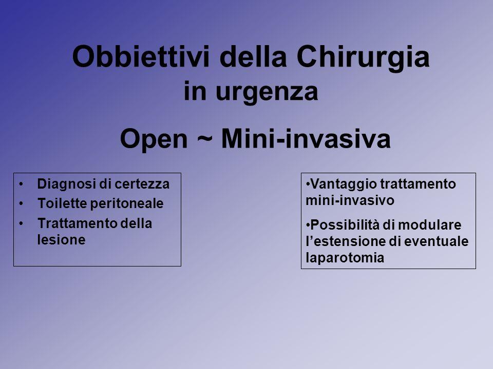 Obbiettivi della Chirurgia in urgenza Diagnosi di certezza Toilette peritoneale Trattamento della lesione Vantaggio trattamento mini-invasivo Possibil